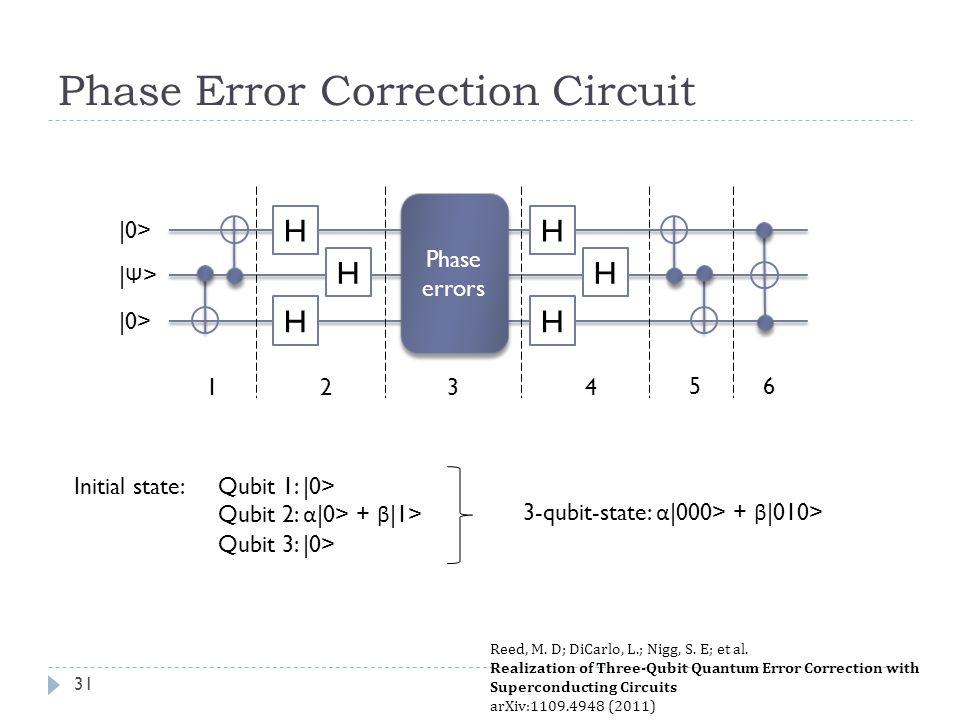 Phase Error Correction Circuit