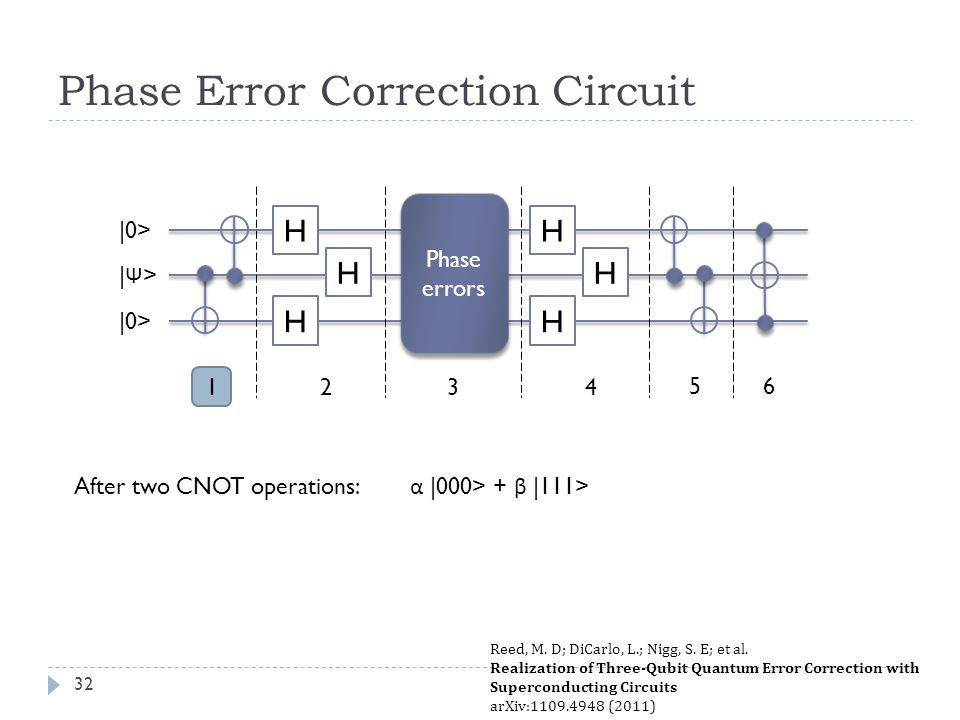 Phase Error Correction Circuit