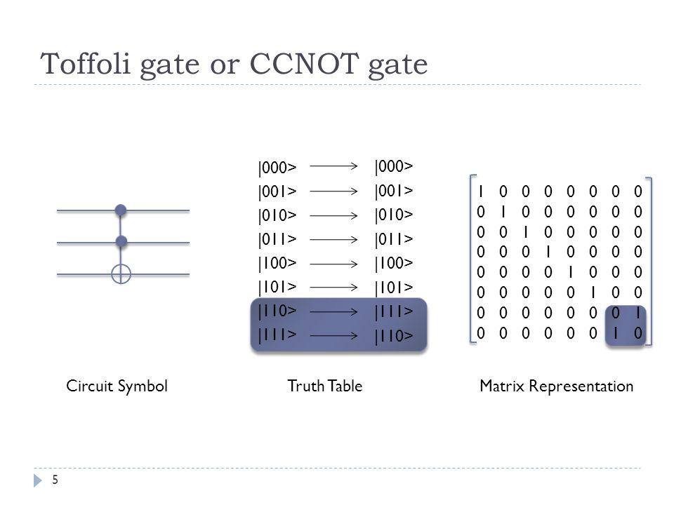 Toffoli gate or CCNOT gate