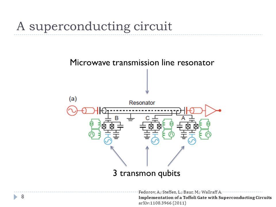 A superconducting circuit