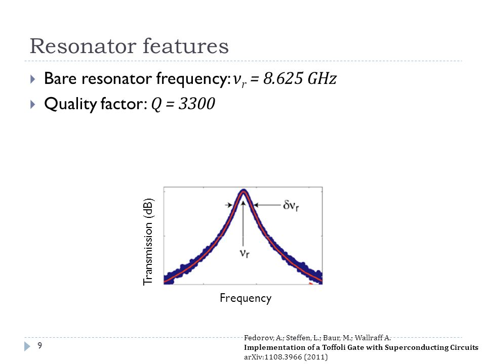 Resonator features Bare resonator frequency: νr = 8.625 GHz