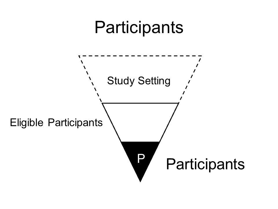 Participants Study Setting Eligible Participants P Participants