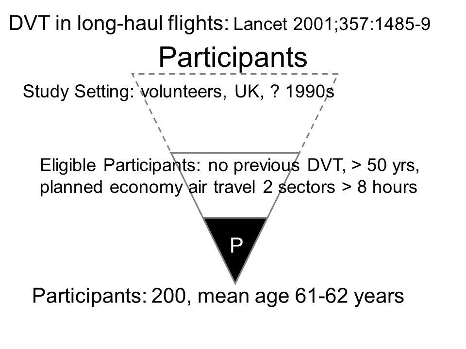 Participants DVT in long-haul flights: Lancet 2001;357:1485-9 P