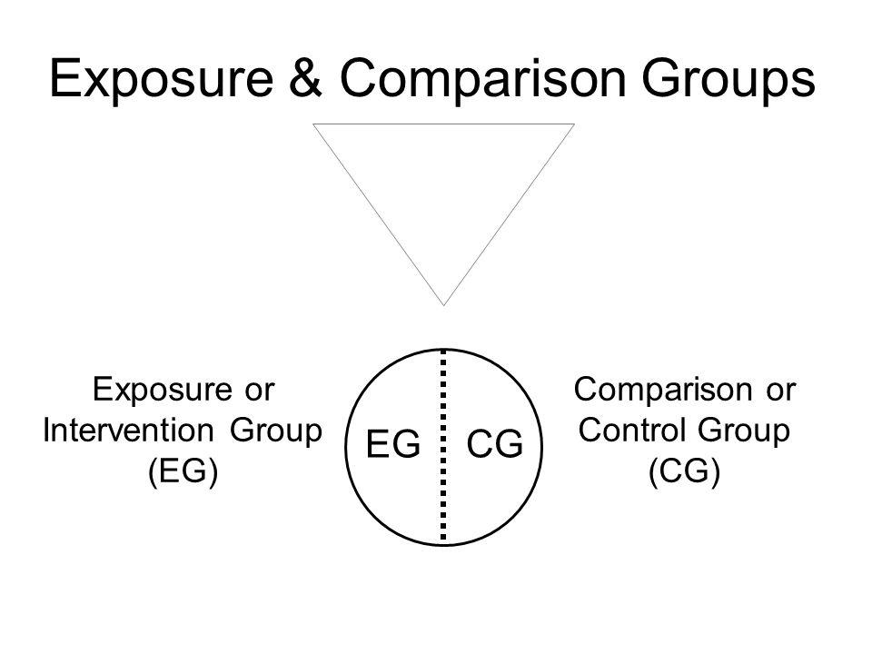 Exposure & Comparison Groups