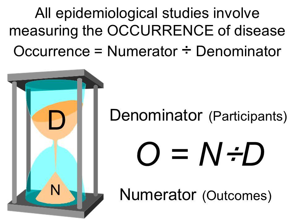 O = N÷D D Denominator (Participants) Numerator (Outcomes)