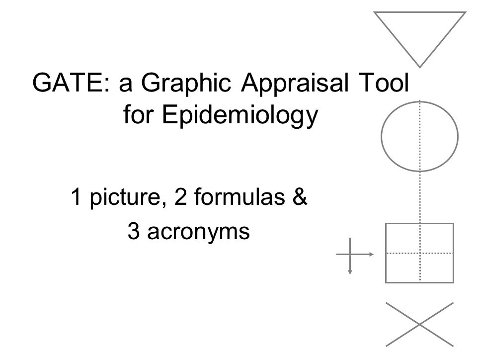 GATE: a Graphic Appraisal Tool for Epidemiology