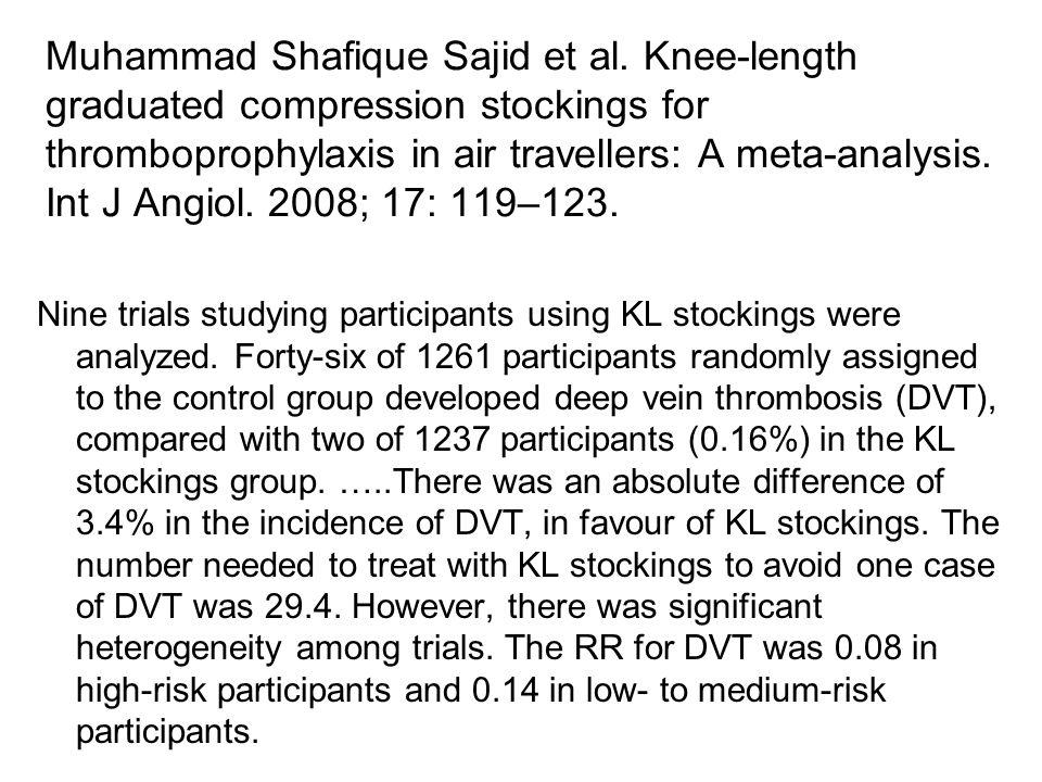 Muhammad Shafique Sajid et al