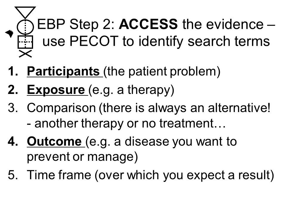 EBP Step 2: ACCESS the evidence – use PECOT to identify search terms