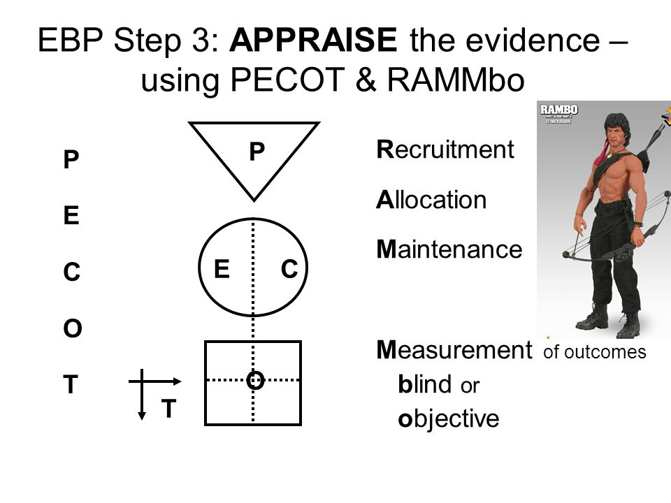 EBP Step 3: APPRAISE the evidence – using PECOT & RAMMbo