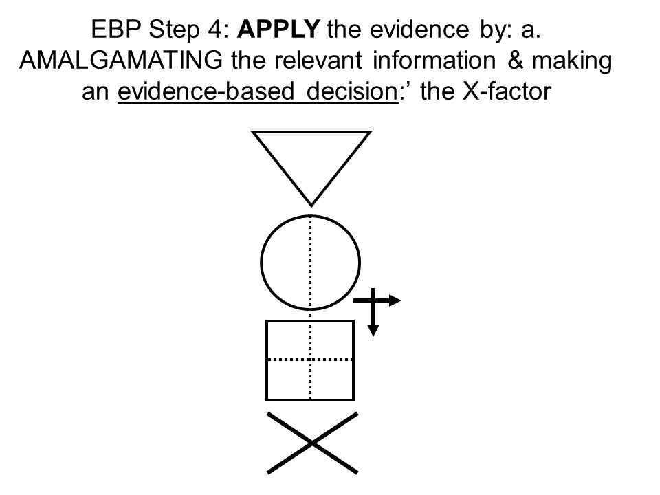 EBP Step 4: APPLY the evidence by: a