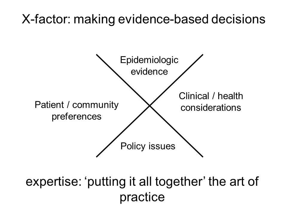X-factor: making evidence-based decisions