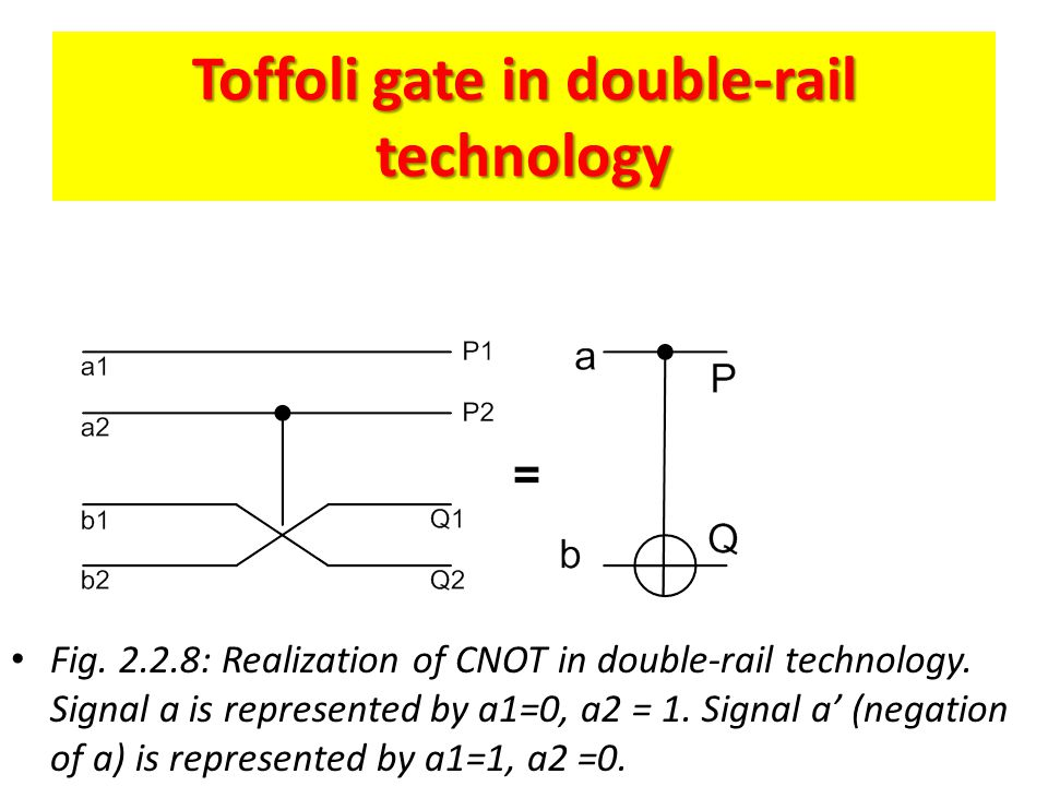 Toffoli gate in double-rail technology