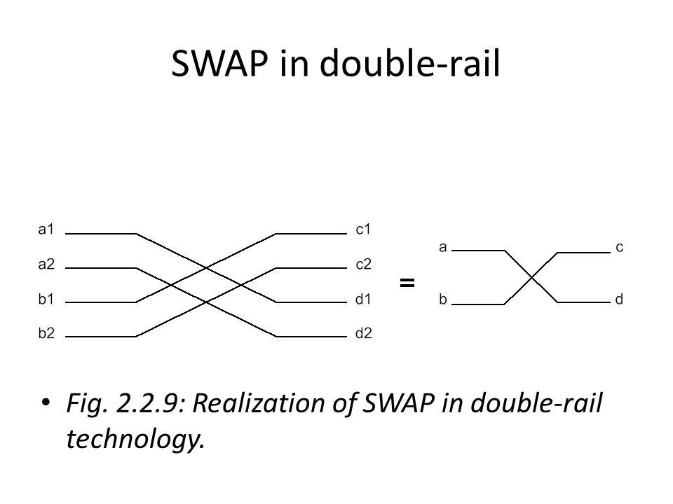 SWAP in double-rail Fig. 2.2.9: Realization of SWAP in double-rail technology.