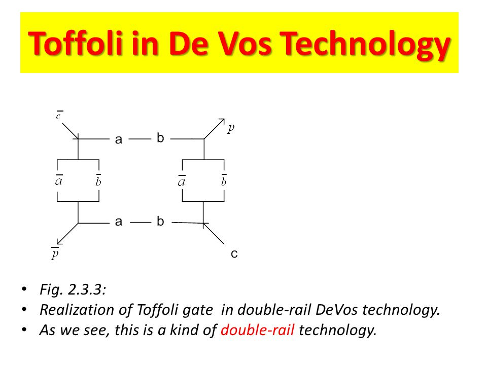 Toffoli in De Vos Technology