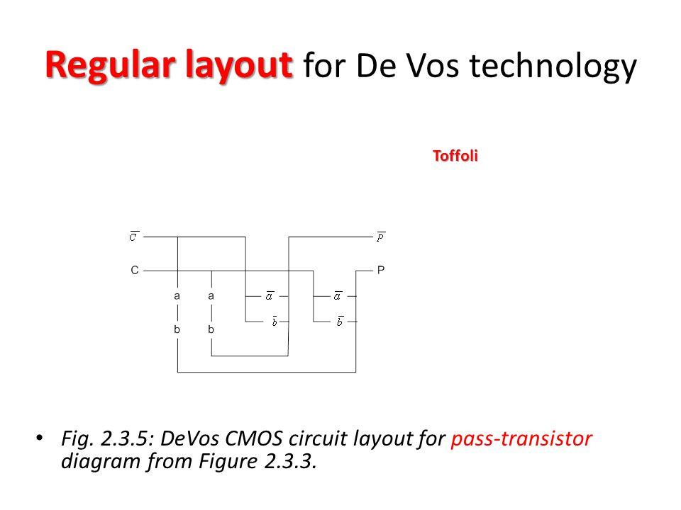 Regular layout for De Vos technology