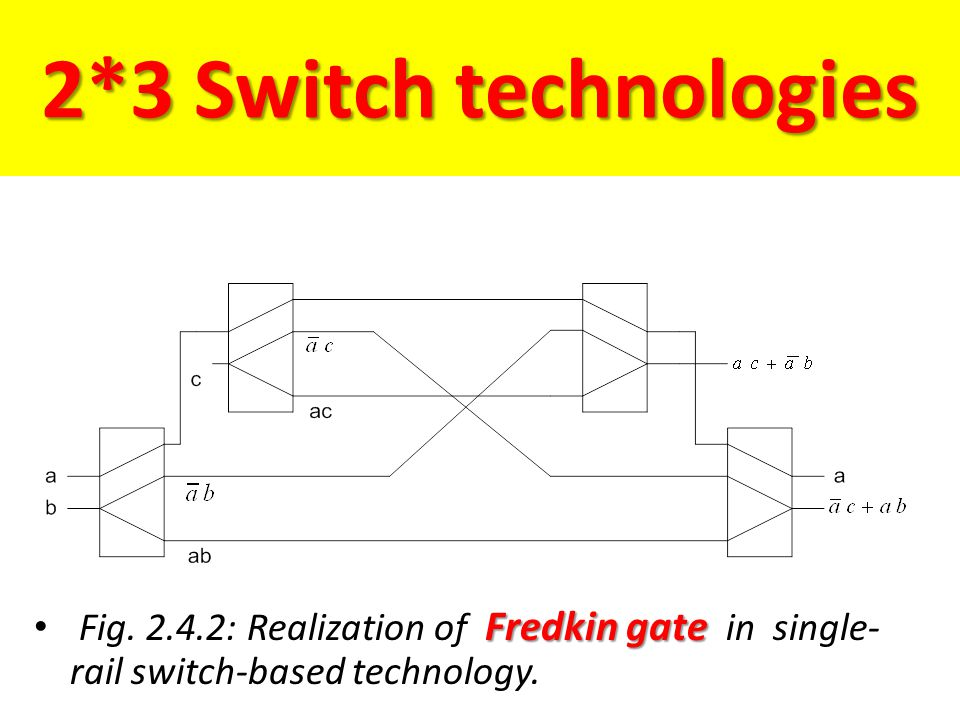 2*3 Switch technologies Fig.