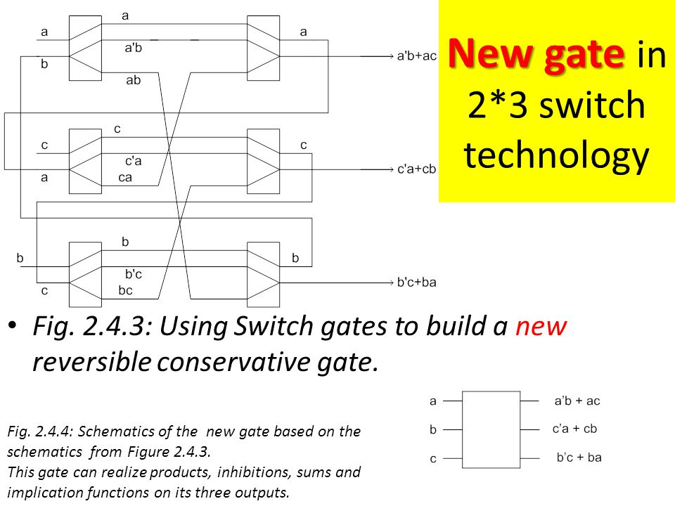 New gate in 2*3 switch technology