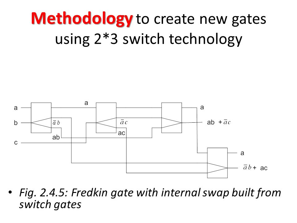 Methodology to create new gates using 2*3 switch technology