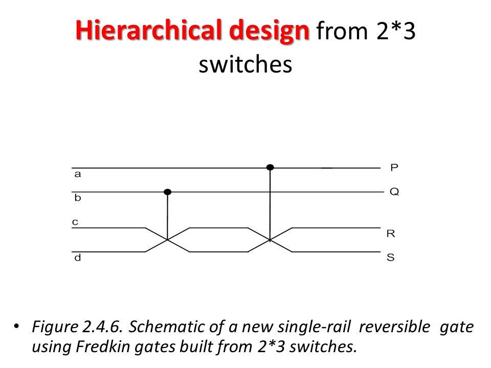 Hierarchical design from 2*3 switches
