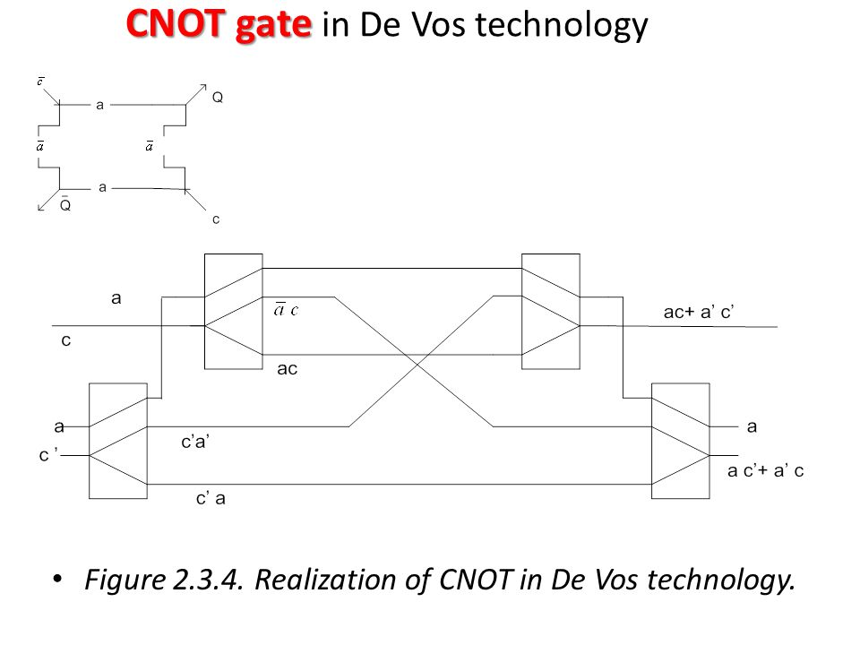 CNOT gate in De Vos technology