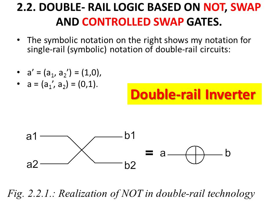 2.2. DOUBLE- RAIL LOGIC BASED ON NOT, SWAP AND CONTROLLED SWAP GATES.
