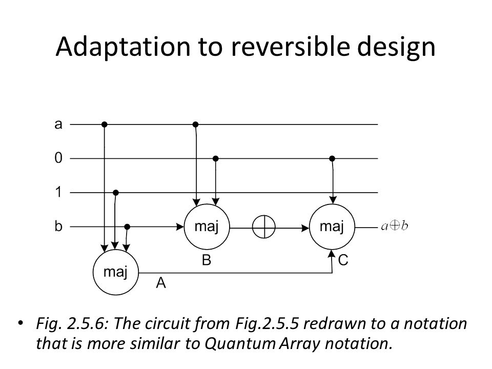 Adaptation to reversible design