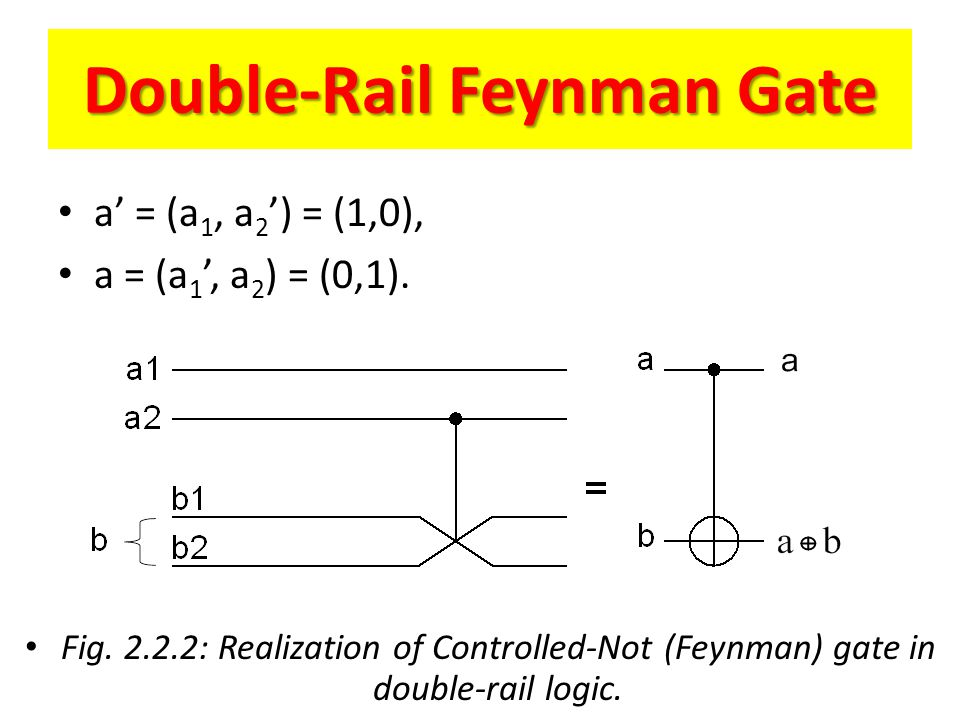 Double-Rail Feynman Gate