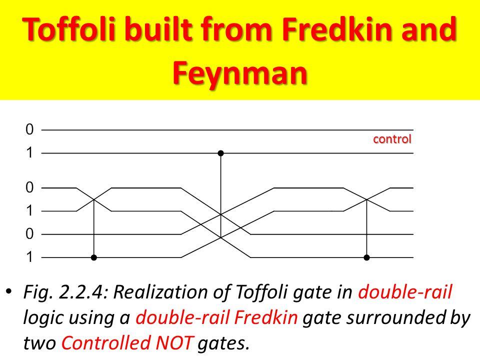 Toffoli built from Fredkin and Feynman
