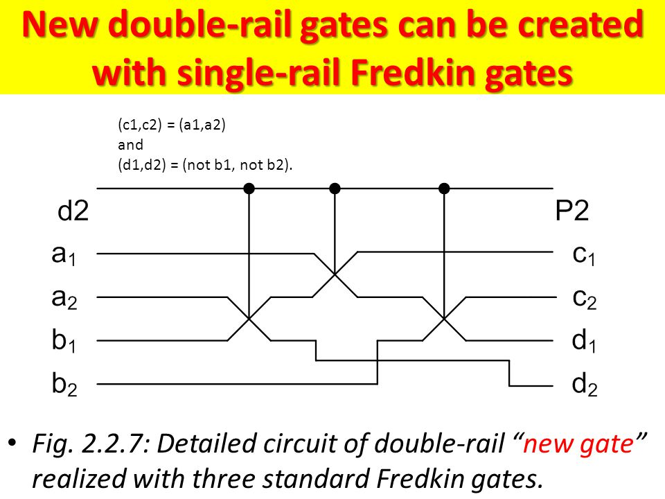New double-rail gates can be created with single-rail Fredkin gates