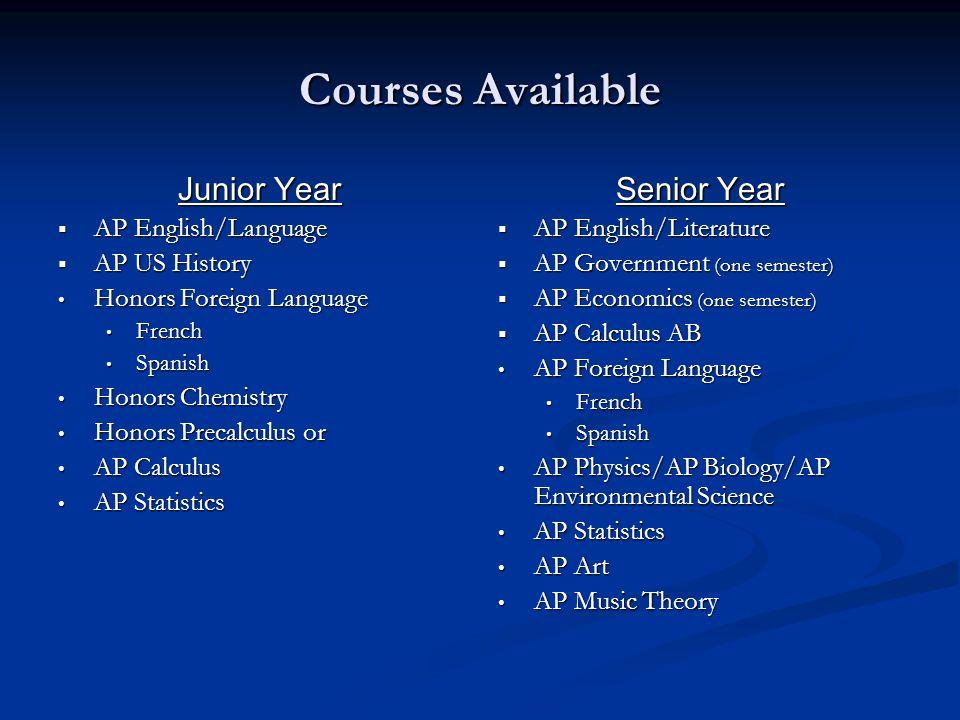 Courses Available Junior Year Senior Year AP English/Language