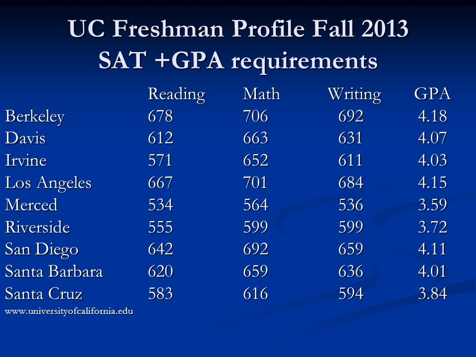 UC Freshman Profile Fall 2013 SAT +GPA requirements