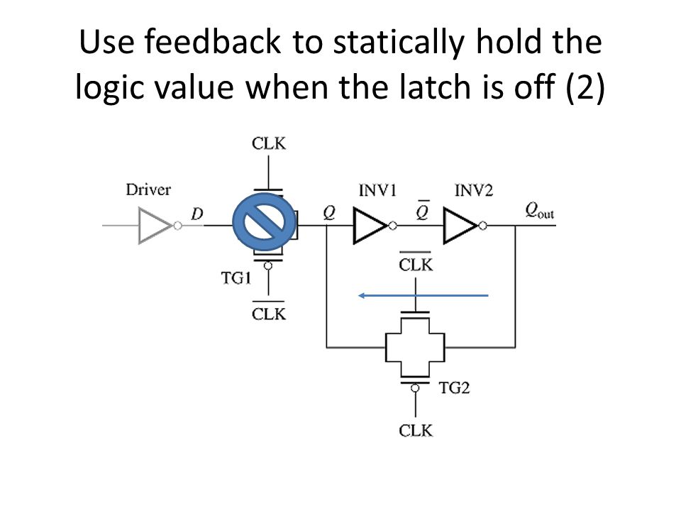 Use feedback to statically hold the logic value when the latch is off (2)