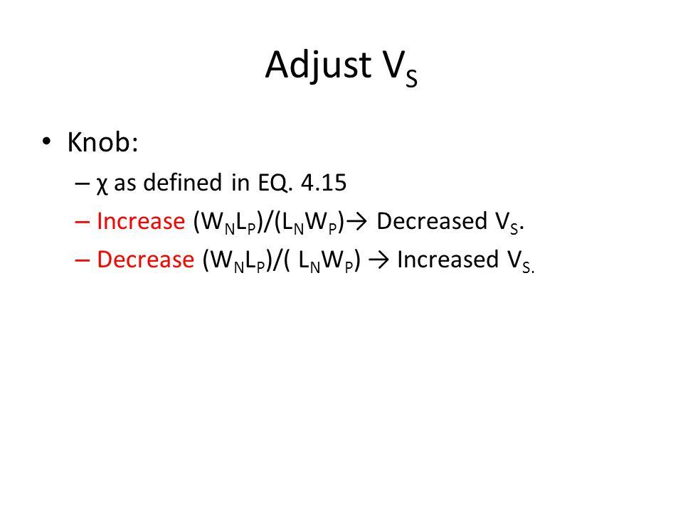 Adjust VS Knob: χ as defined in EQ. 4.15