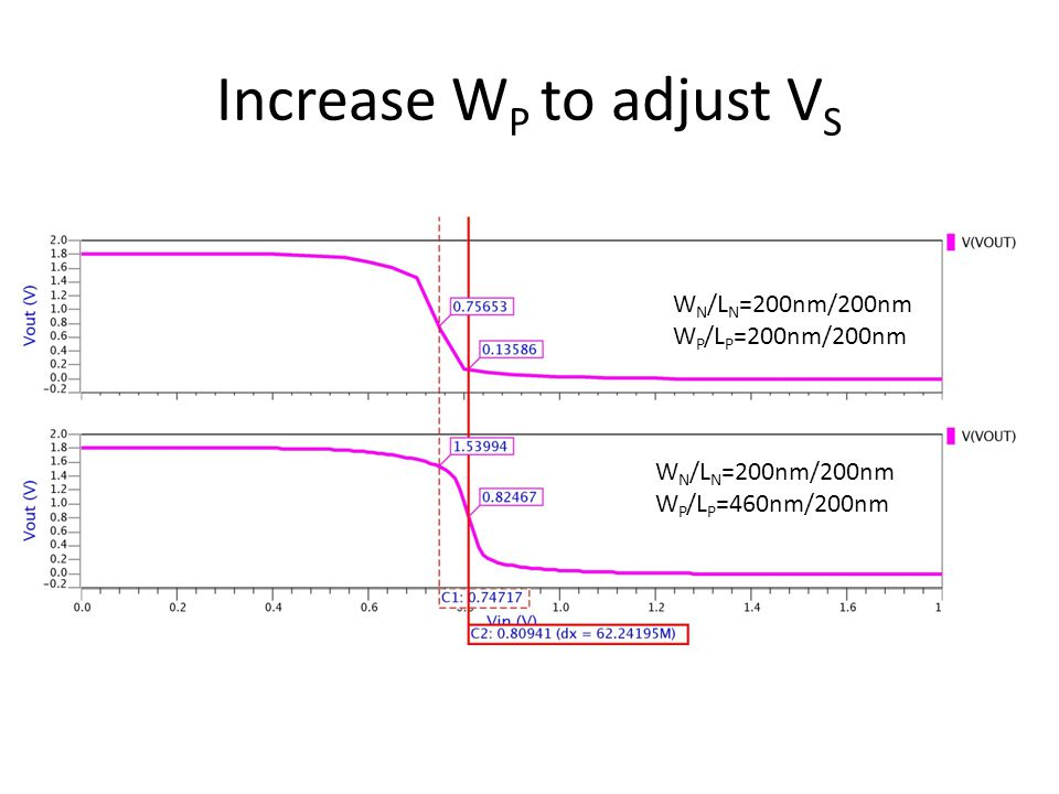 Increase WP to adjust VS