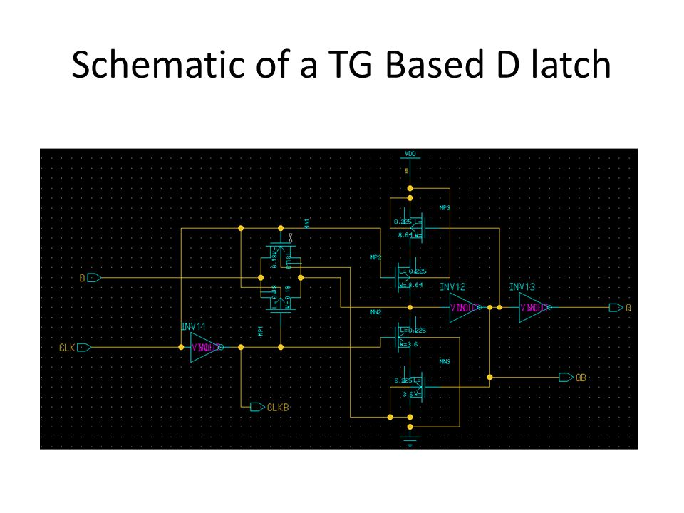Schematic of a TG Based D latch