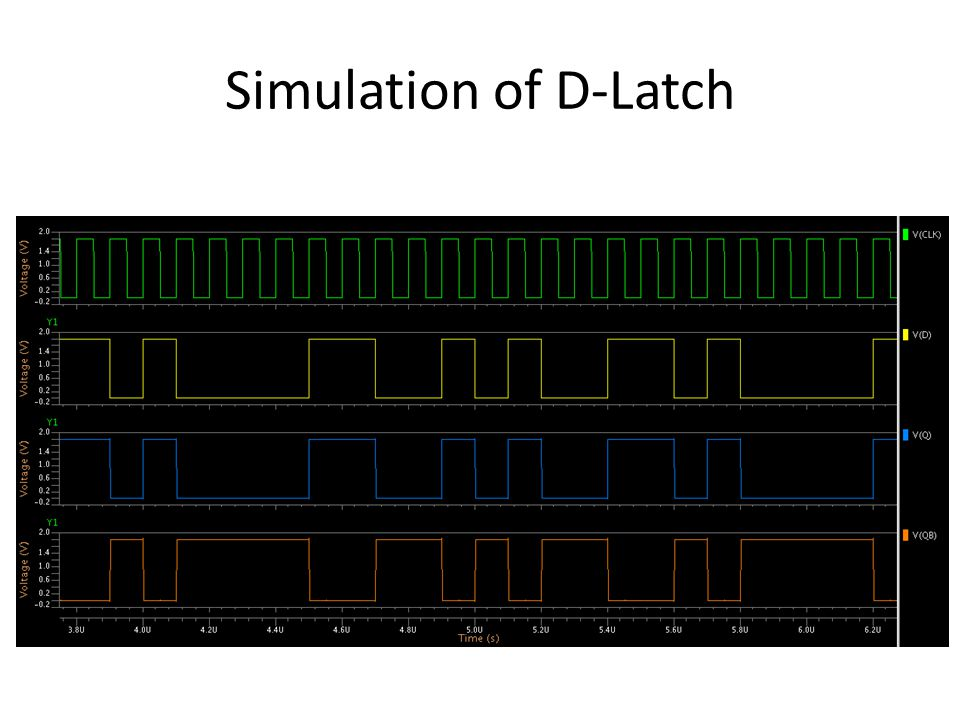Simulation of D-Latch