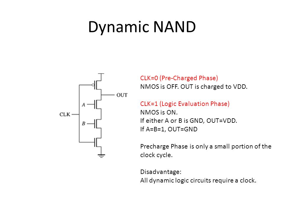 Dynamic NAND CLK=0 (Pre-Charged Phase)