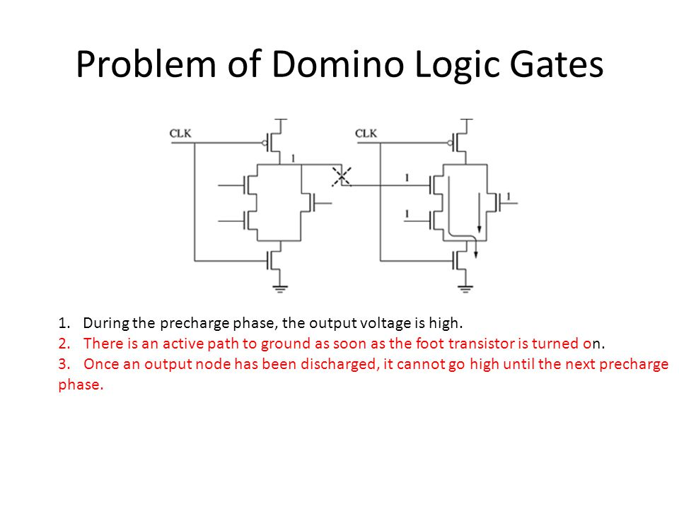 Problem of Domino Logic Gates