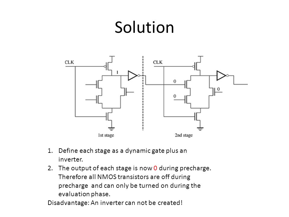 Solution Define each stage as a dynamic gate plus an inverter.