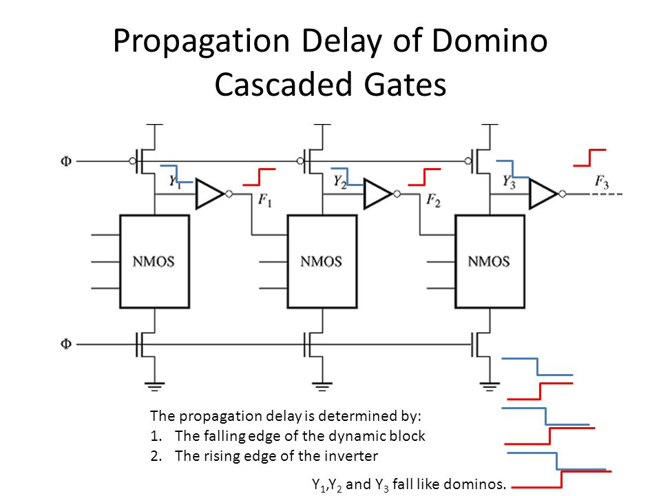 Propagation Delay of Domino Cascaded Gates