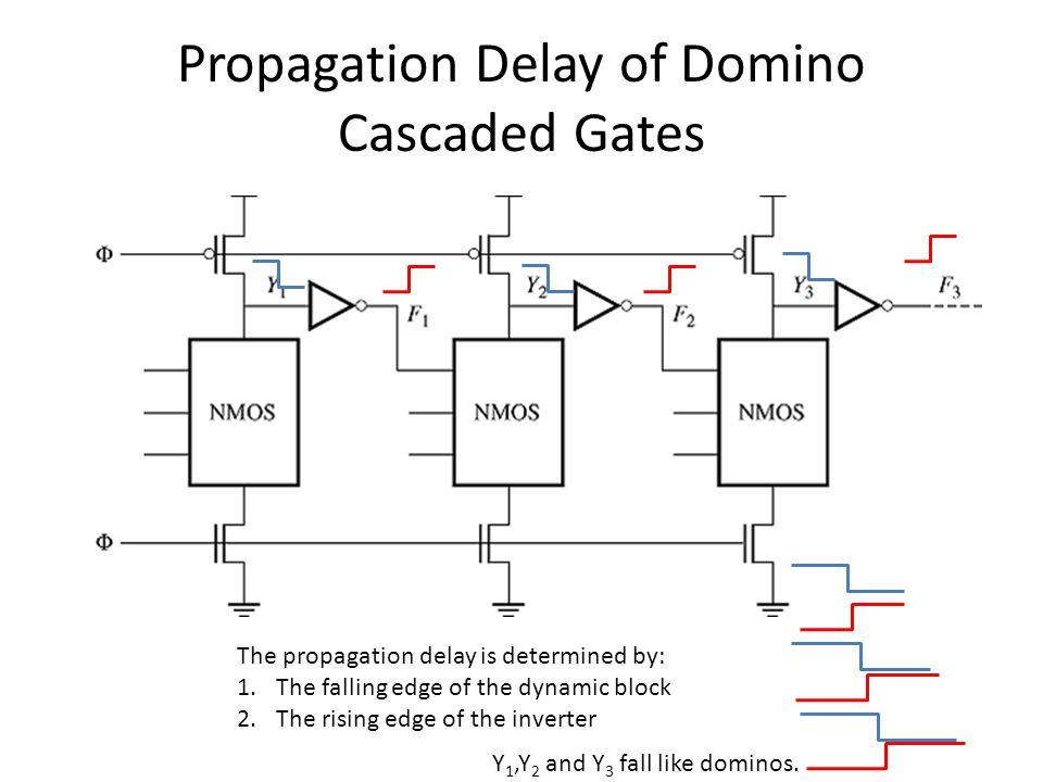 Propagation Delay of Domino Cascaded Gates