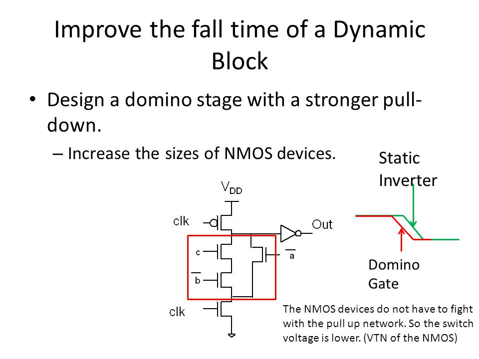 Improve the fall time of a Dynamic Block