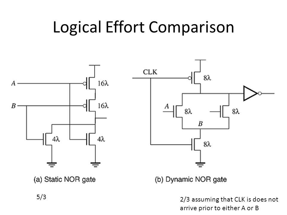 Logical Effort Comparison