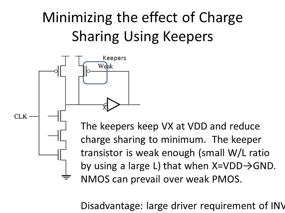 Minimizing the effect of Charge Sharing Using Keepers