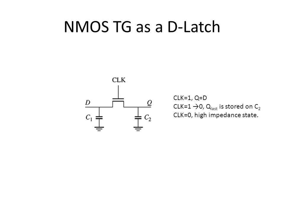 NMOS TG as a D-Latch CLK=1, Q=D CLK=1 →0, Qlast is stored on C2