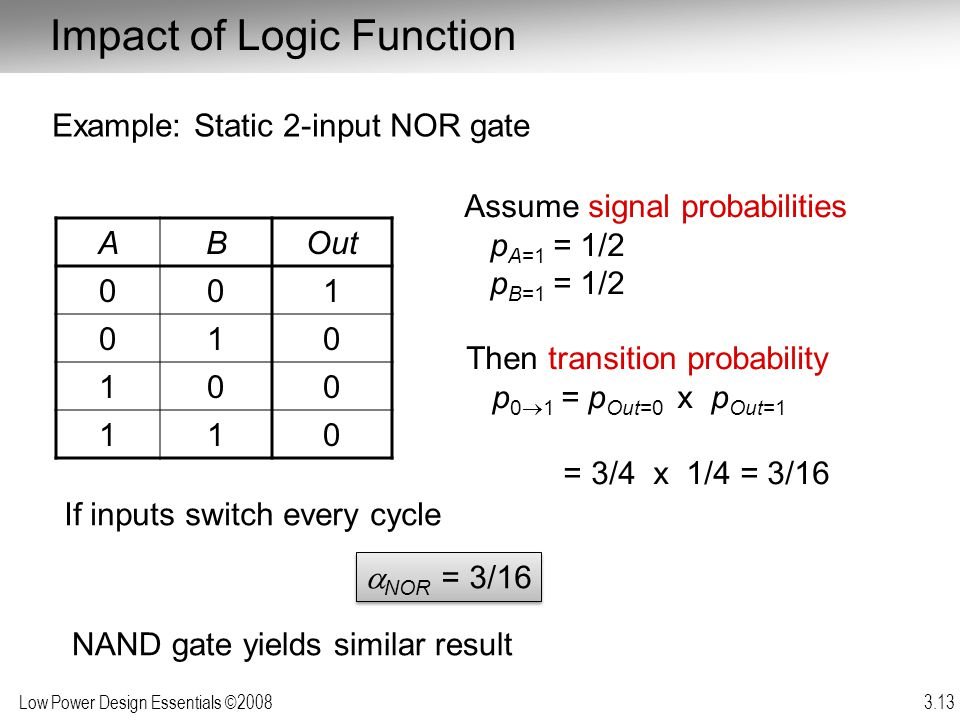 Impact of Logic Function