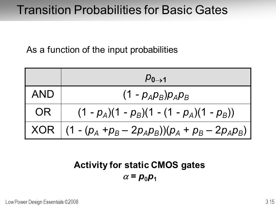 Transition Probabilities for Basic Gates
