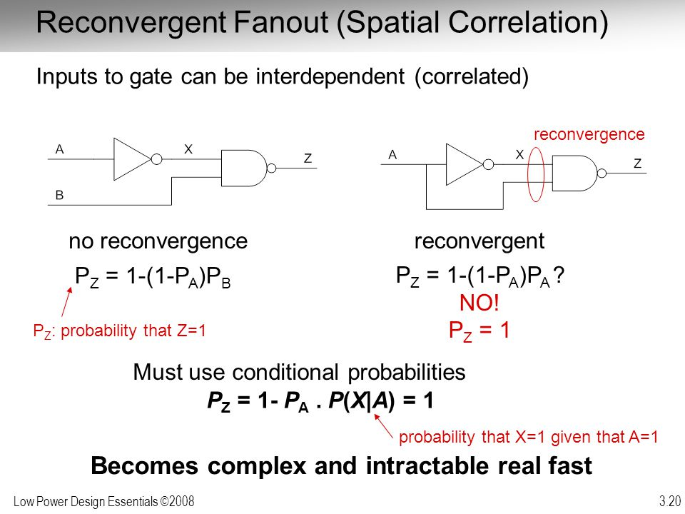 Reconvergent Fanout (Spatial Correlation)