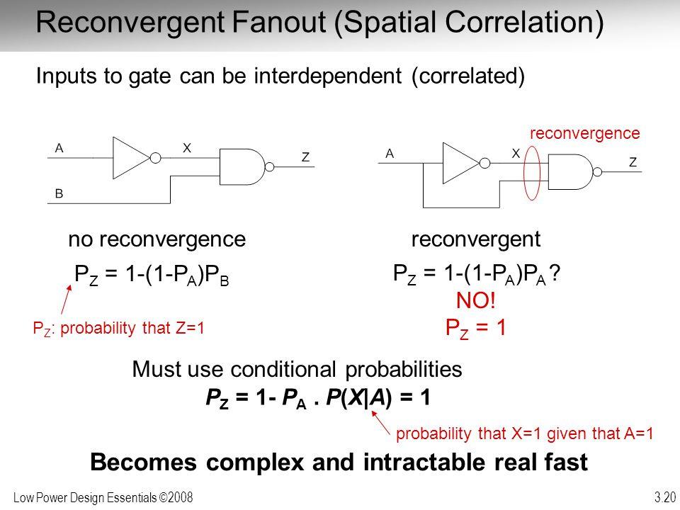 Reconvergent Fanout (Spatial Correlation)