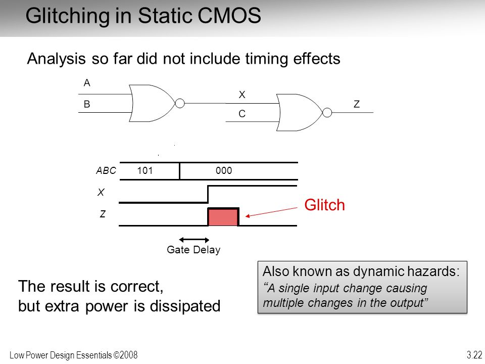 Glitching in Static CMOS